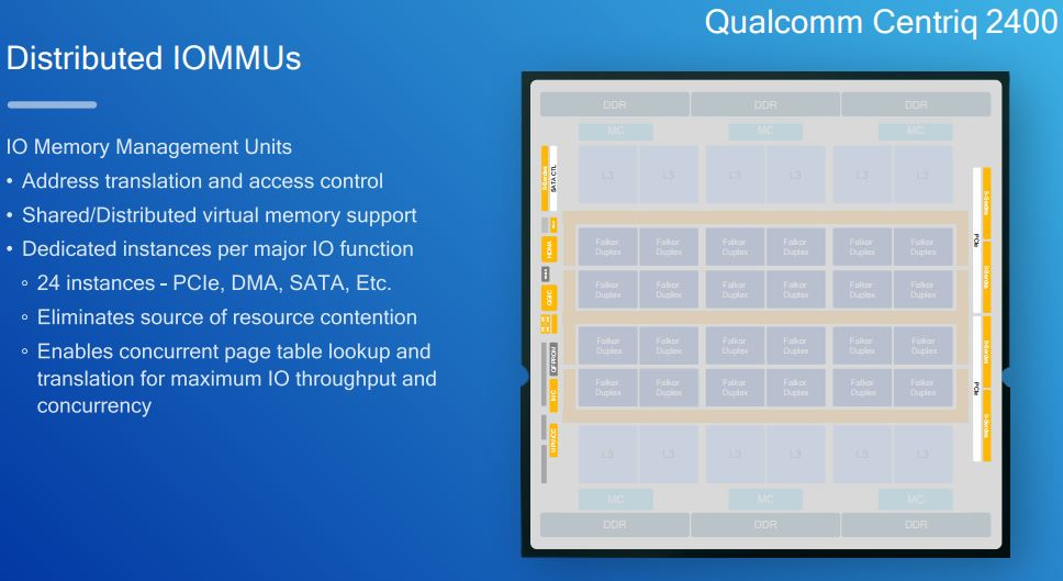 Qualcomm Centriq 2400 Distributed IOMMUs