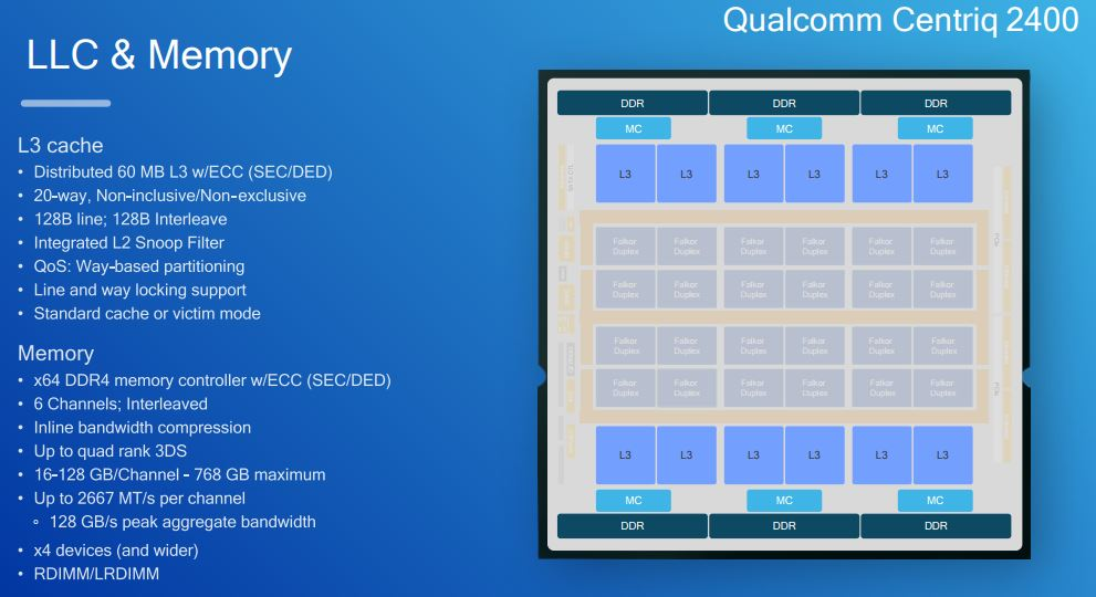 Qualcomm Centriq 2400 LLC And Memory