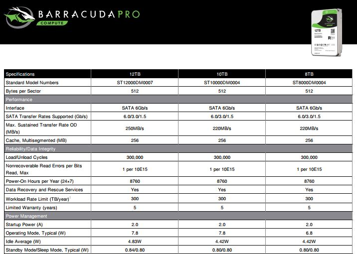 Seagate BarraCuda Pro Specs 2017