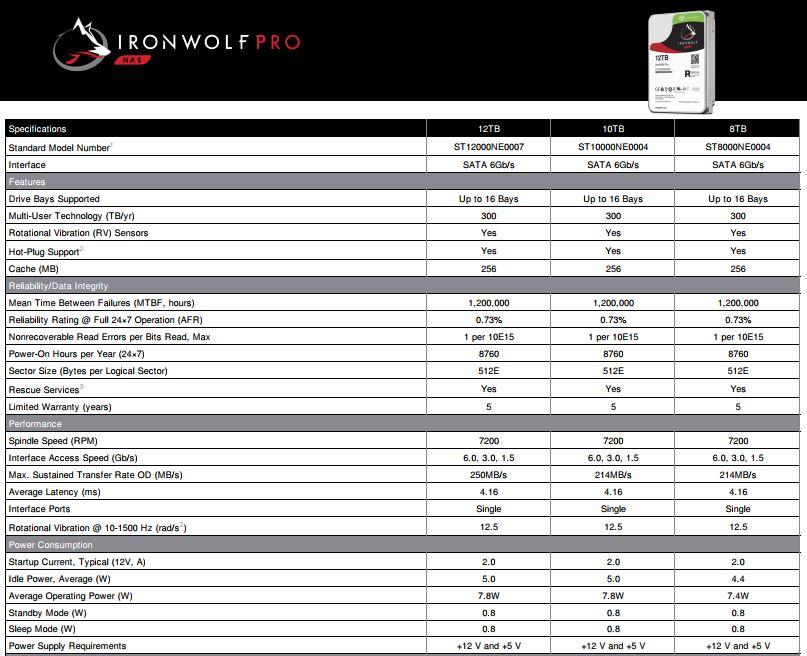 Seagate IronWolf Pro Specs 2017