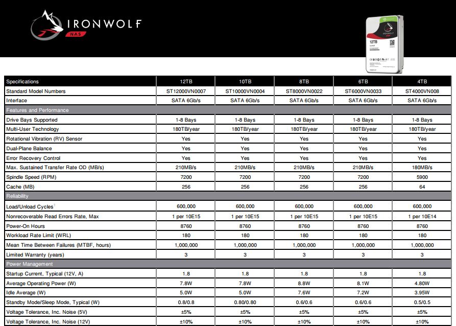Seagate hard drive spec sheet best electronic 2017 for New home spec sheet