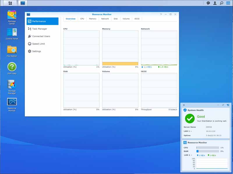 Synology DS918+ System Monitor
