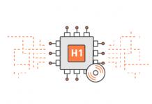 AWS EC2 H1 Instance Type