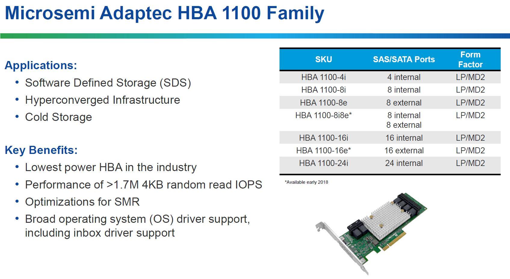 Microsemi Adaptec HBA 1100 Family