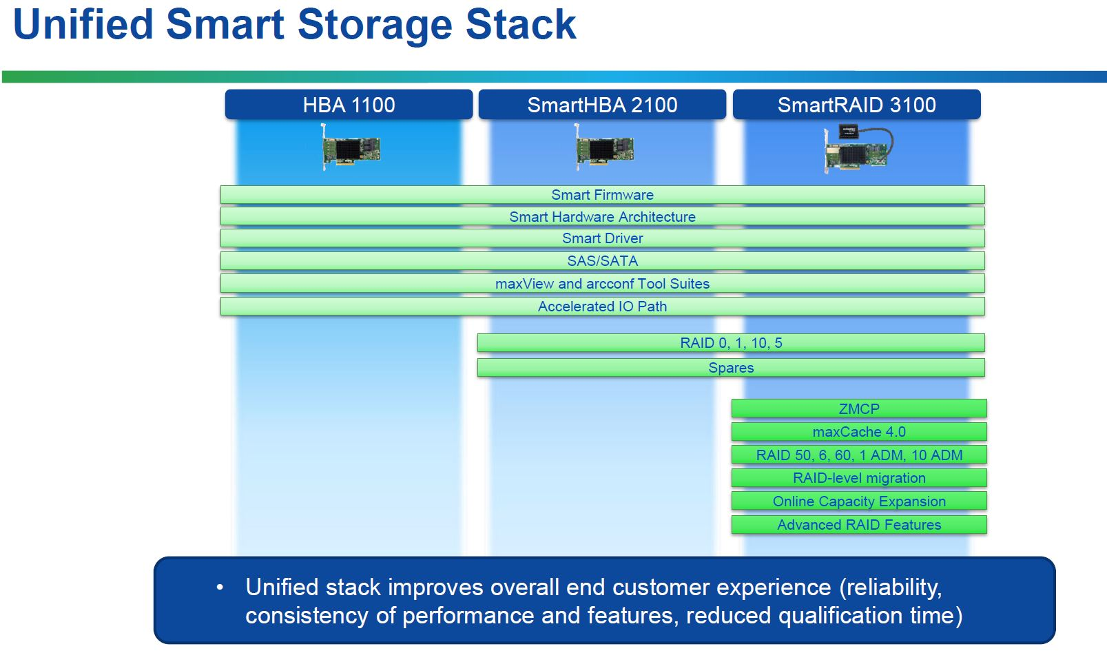 Microsemi Adaptec Smart Adapter Stack Features Q4 2017