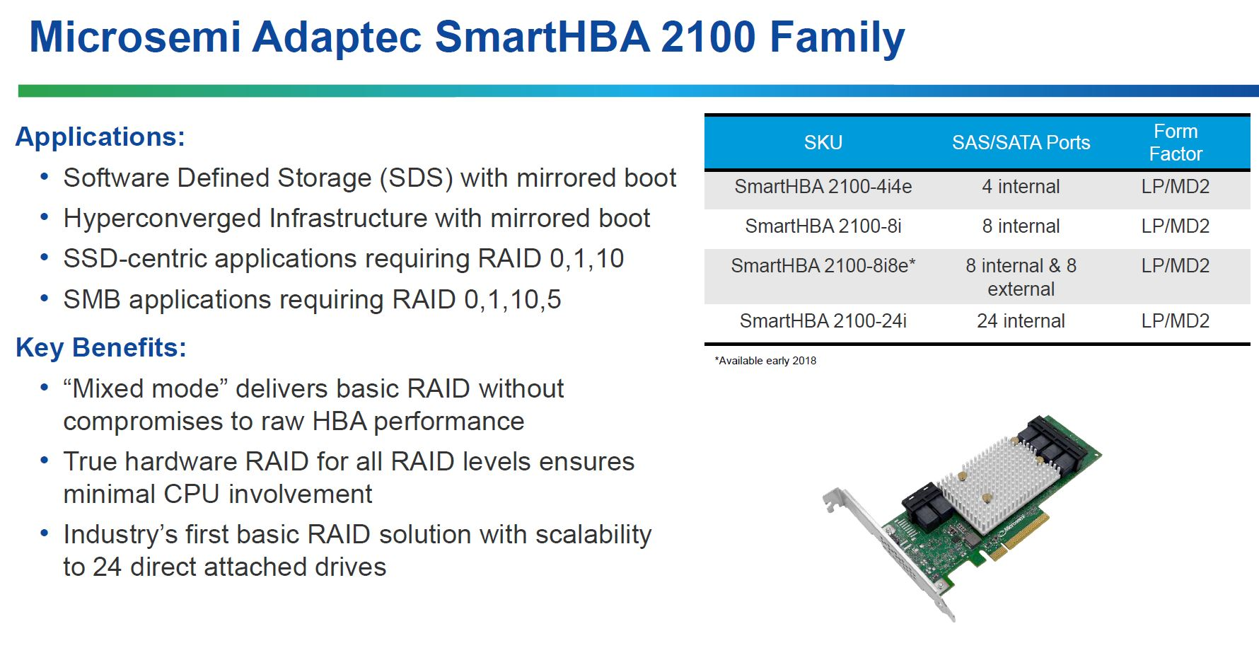 Microsemi Adaptec SmartHBA 2100 Family