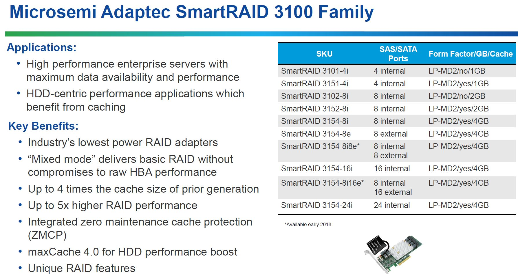 Microsemi Adaptec SmartRAID 3100 Family