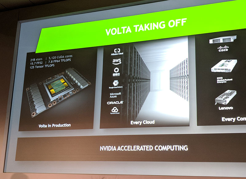 NVIDIA Volta Taking Off At SC17