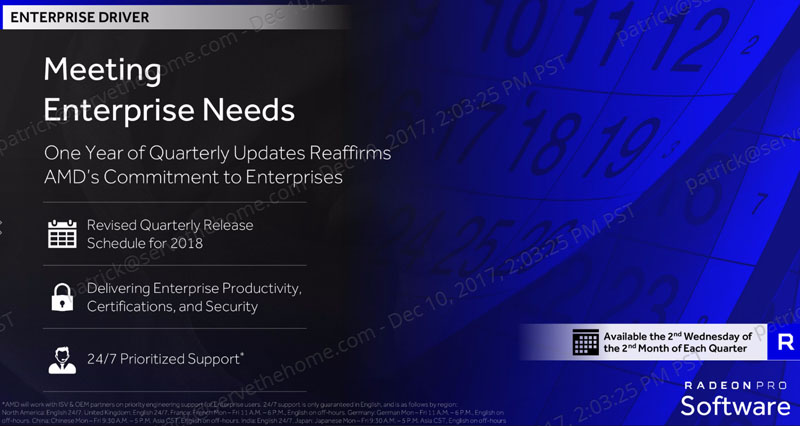 AMD Radeon Pro Driver Update Schedule And Support