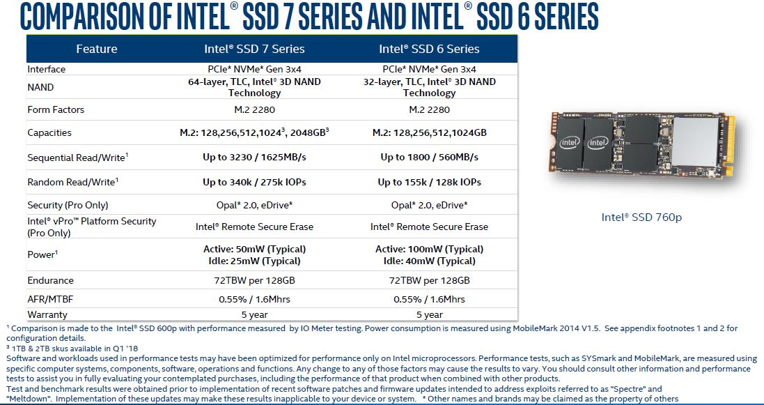 Intel SSD 7 And 6 Series Comparison