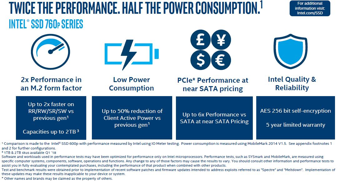 Intel SSD 760p More Performance With Less Power Consumption