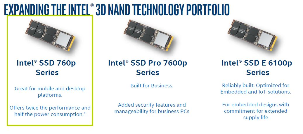 Intel SSD 760p Product Lines