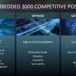 AMD EPYC Embedded 3000 Key Features