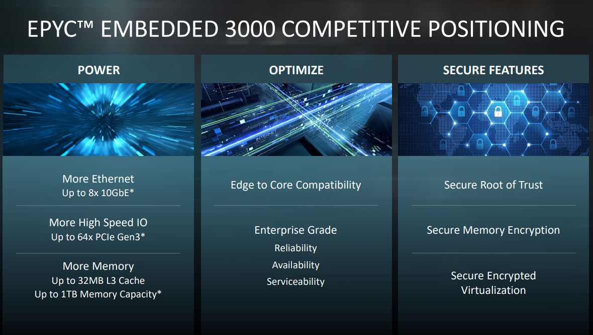 AMD EPYC Embedded 3000 Key Features
