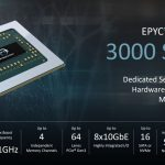 AMD EPYC Embedded 3000 Series Overview