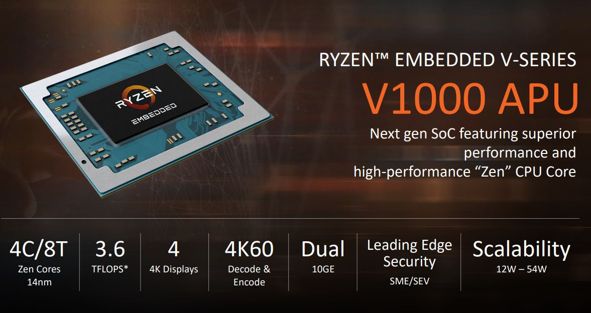 AMD Ryzen Embedded V1000 Zen and Vega APU Launched
