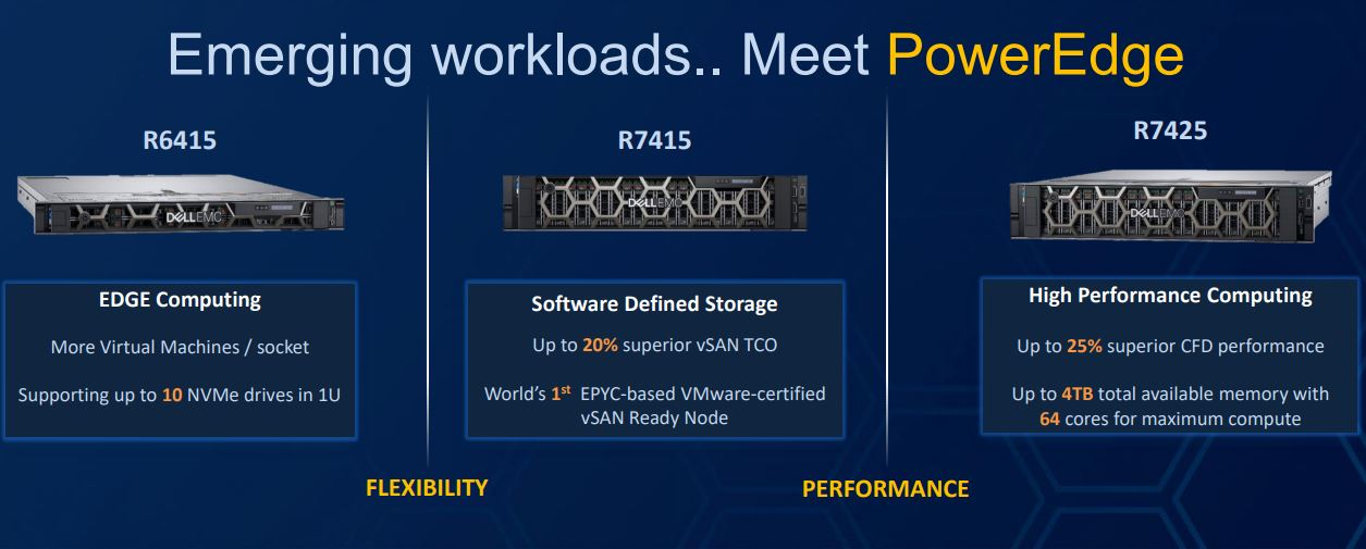 Dell EMC AMD EPYC Launch Lineup