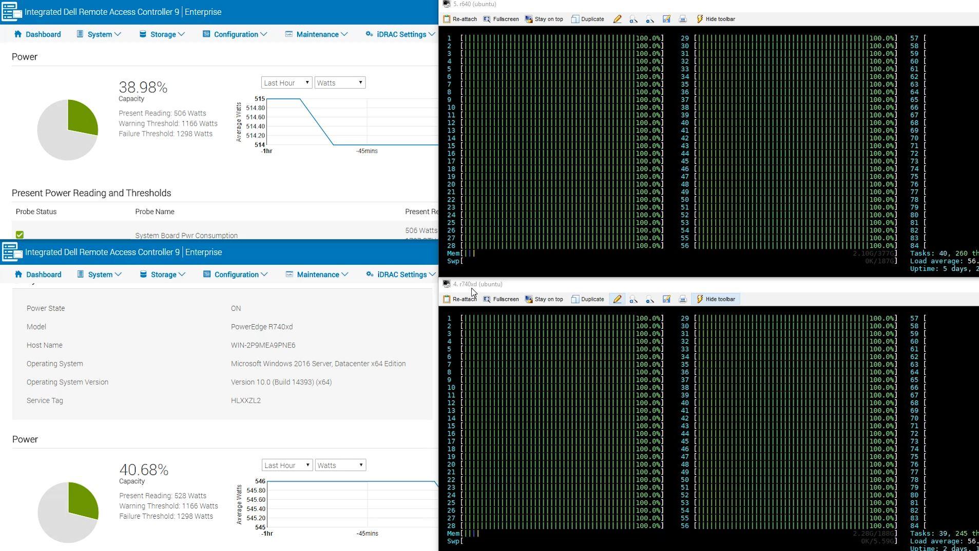 Dell EMC PowerEdge R640 V R740xd Power Consumption