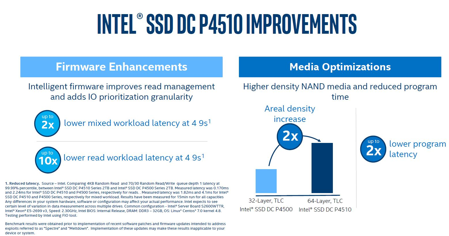 Intel DC P4510 Improvements Over The P4500