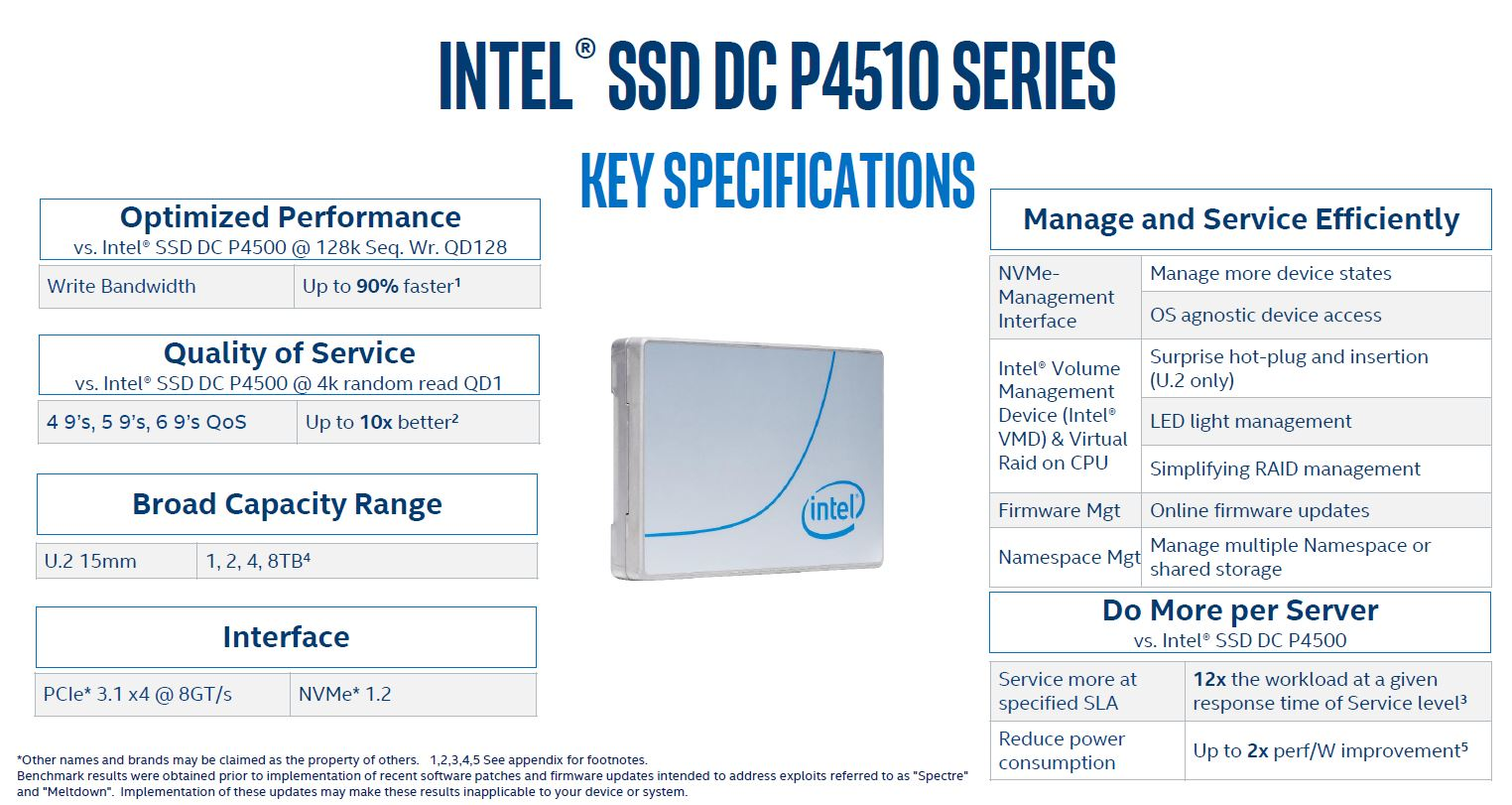 Intel DC P4510 Spec Slide - ServeTheHome