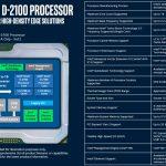 Intel Xeon D 2100 Architecture And Platform Information