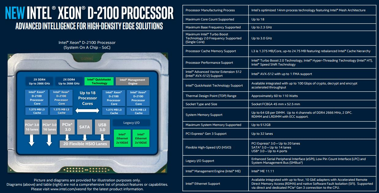 Intel Xeon D 2100 Architecture And Platform Update1