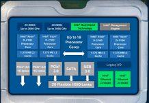 Intel Xeon D 2100 Series SoC Architecture