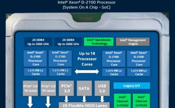 Intel Xeon D 2100 SoC Diagram
