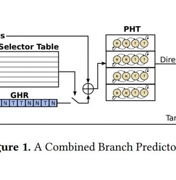Branchscope Paper Figure 1 A Combined Branch Predictor