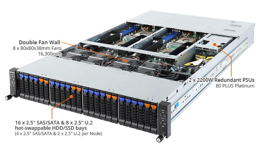 Gigabyte Server H261 H61 Front Three Quarter