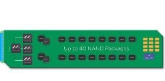 Marvell NVMe Switch And New NVMe Controllers Example