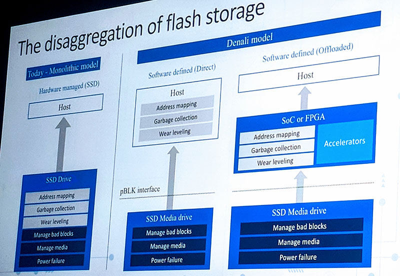 Microsoft Project Denali For Azure The Disaggregation Of Flash Storage