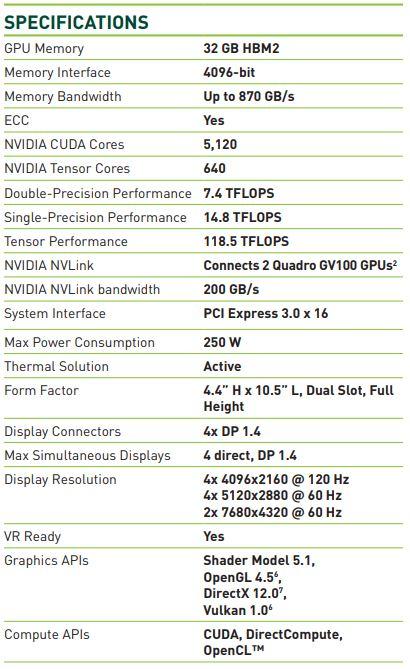 NVIDIA Quadro GV100 Specs - ServeTheHome