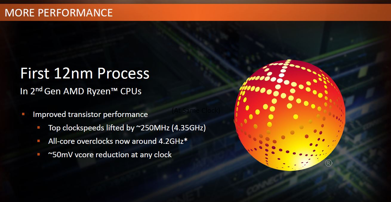 2nd Gen AMD Ryzen 12nm