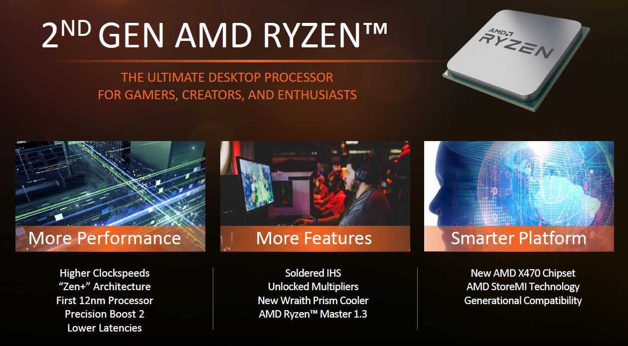 2nd Gen AMD Ryzen Overview