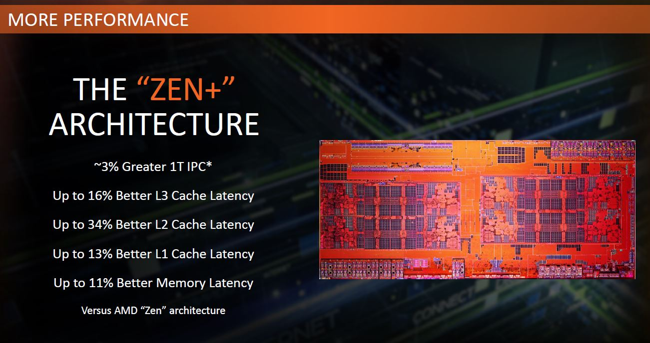 2nd Gen AMD Ryzen V 1st Gen Architecture