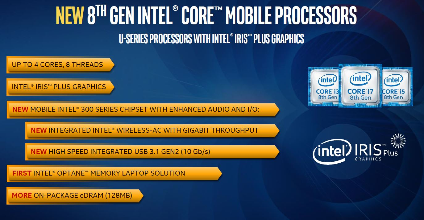 8th Gen Intel Core Mobile Overview U Series With IRIS Plus