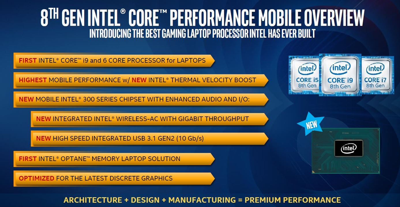 8th Gen Intel Core Mobile Overview