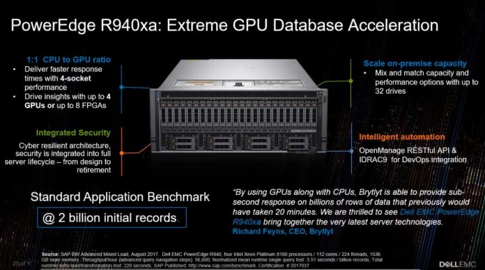 Dell EMC PowerEdge R940xa