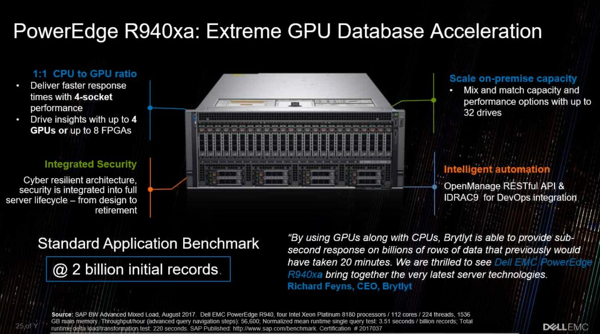 Dell EMC PowerEdge R940xa GPU Accelerated Databases and Analytics