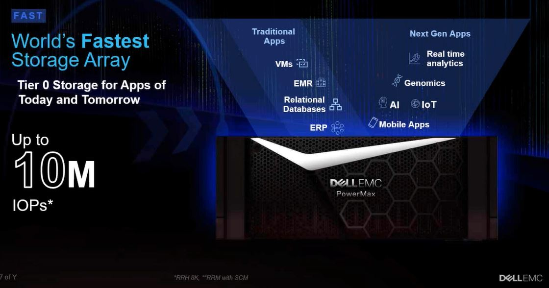 Dell EMC PowerMax 10M IOPS