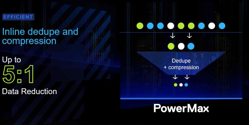 Dell EMC PowerMax Dedupe And Compression