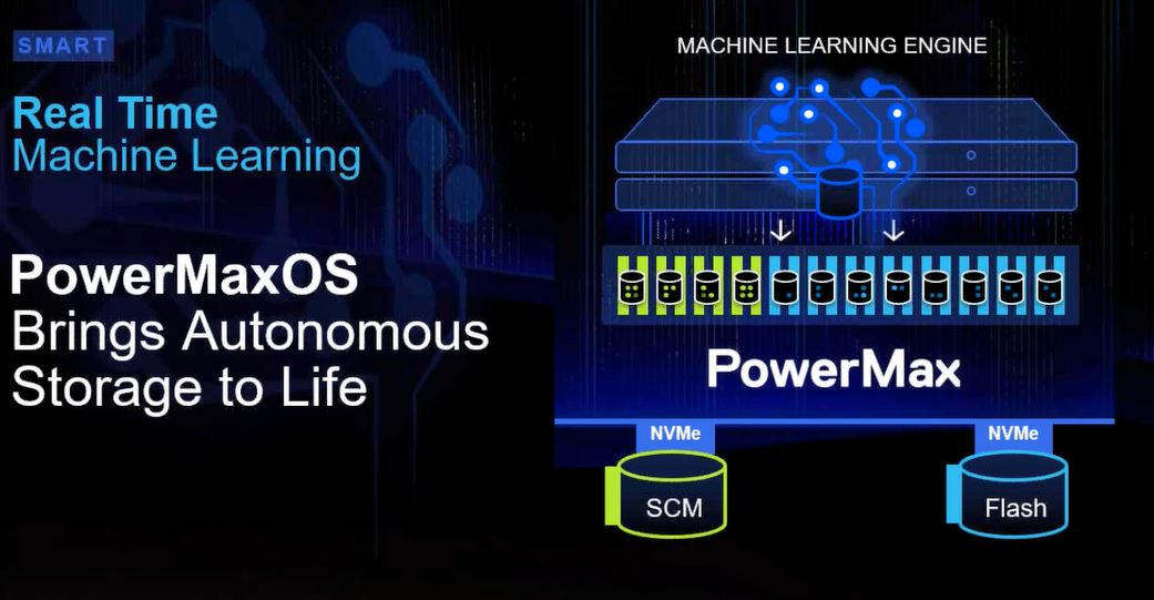 Dell EMC PowerMax Machine Learning Engine