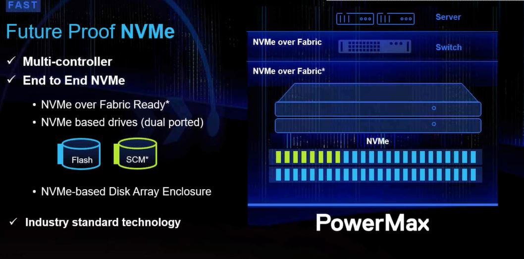 Dell EMC PowerMax NVMe Base