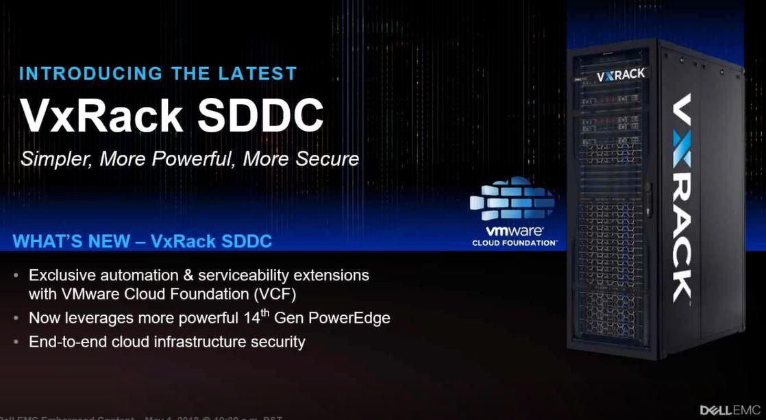 Dell EMC VxRack SDDC