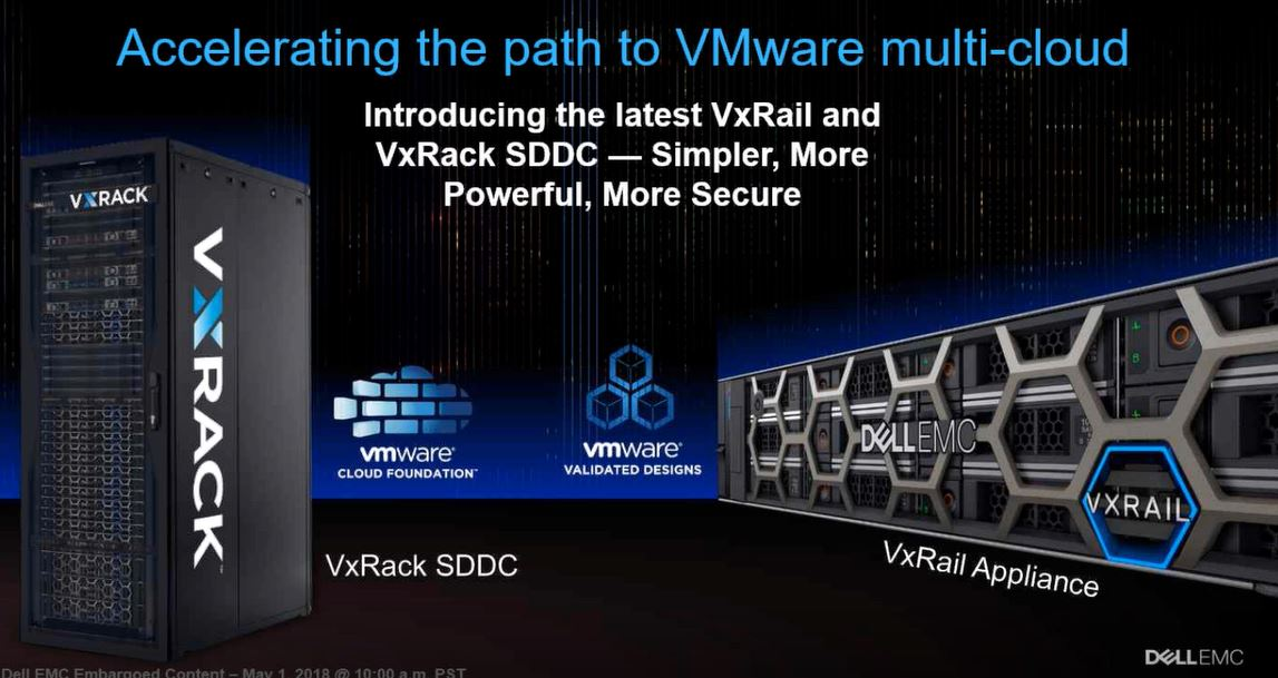 Dell Emc Vxrail And Vxrack Sddc Updates