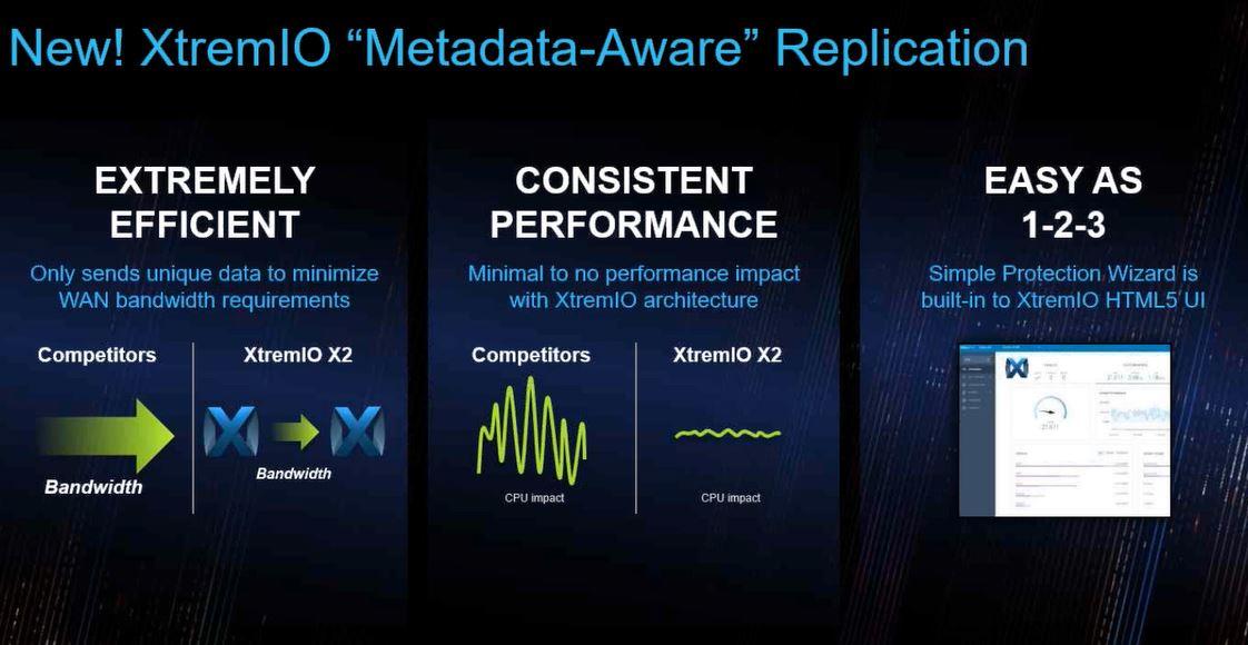 Dell EMC XtremIO X2 Metadata Aware Replication