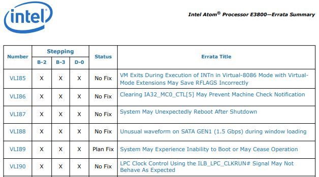 Intel Atom E3800 Series Errata VLI89 Plan Fix