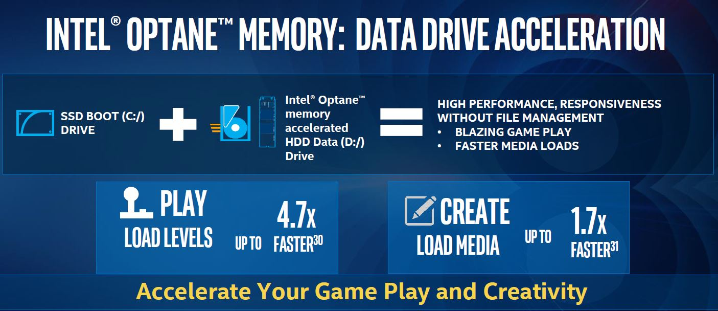 Intel Optane Memory Data Drive Acceleration