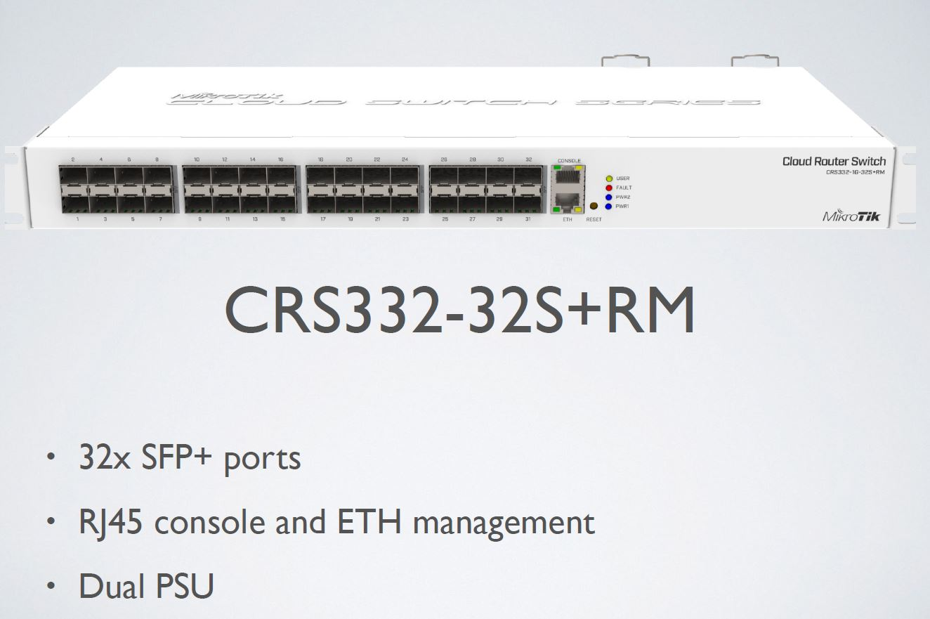 MikroTik CRS332 32S+RM Switch